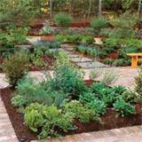 Herb Garden Design Ideas for Existing Landscape | Herb Garden Design ...
