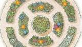 Different Herb Garden Design Plans | Herb Garden Design | Your Best ...