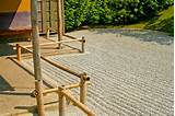 zen garden japanese Backyard Japanese Zen Design Ideas