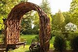 Garden Walk through Arch in Your Garden