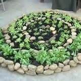 Benefits of Spiral Herb Garden Design | Herb Garden Design | Your ...