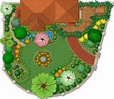 Landscaping garden design software