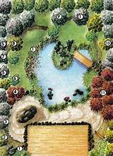 Japanese Garden Design Plan