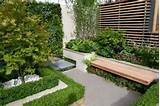 Small Urban Garden Blueprint Uk- The Garden Inspirations