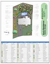 landscape-plan-design-software