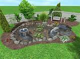 ... Architecture For Modern Backyard Garden: New Country Landscaping Ideas