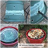 DIY Garden Fountain | Gardening Ideas | Pinterest