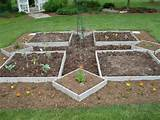 vegetable garden idea garden ideas inspiration pinterest
