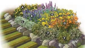 Marathon Bloomers Garden Plan