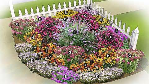 creative ideas gardening and outdoor sizzling summer garden article