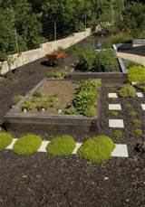 Creating Perfect Garden Designs to Beautify Backyard Landscaping Ideas ...