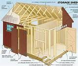Garden Storage Shed Plans – Choose Your Own Custom Design! | Shed ...