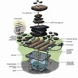 diy garden fountain praktic ideas