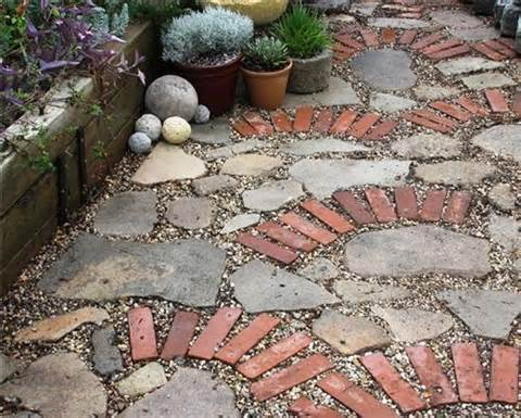 Permeable Paving Options - Landscaping Network