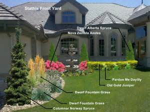 ... Gallery of the Small Front Yard Landscaping Ideas the Small Budget