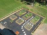 Small Vegetable Garden Design, Vegetable Garden Ideas And Designs